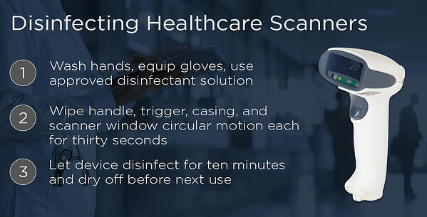 Clean Healthcare Scanners