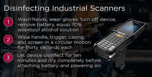 Clean Industrial Scanners