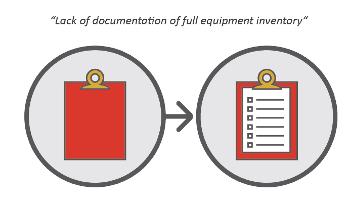Inventory management is essential to maximize productivity. Some organizations manage equipment inventory internally, while others use a third-party provider.
